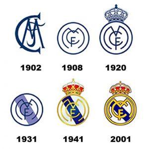 Evolución del escudo del Real Madrid.