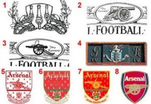 Evolución del escudo del Arsenal.